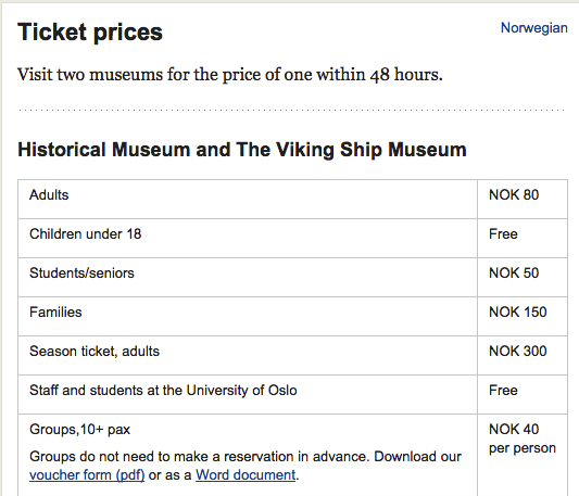 Viking Ship Museum, Oslo: Ticket Prices