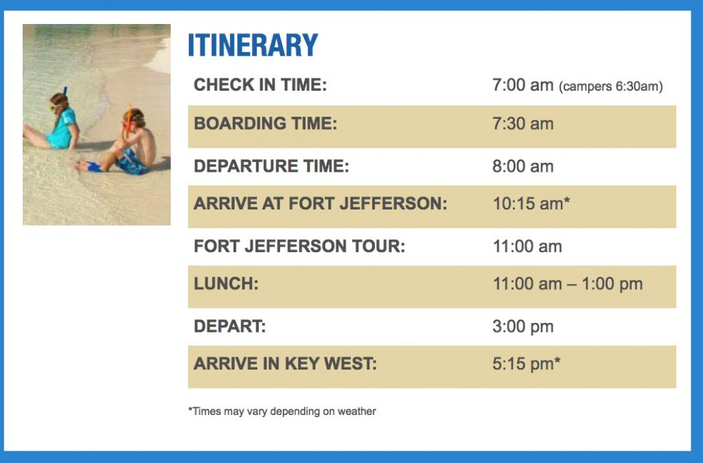 Fort Jefferson visit and Dry Torguas Itinerary